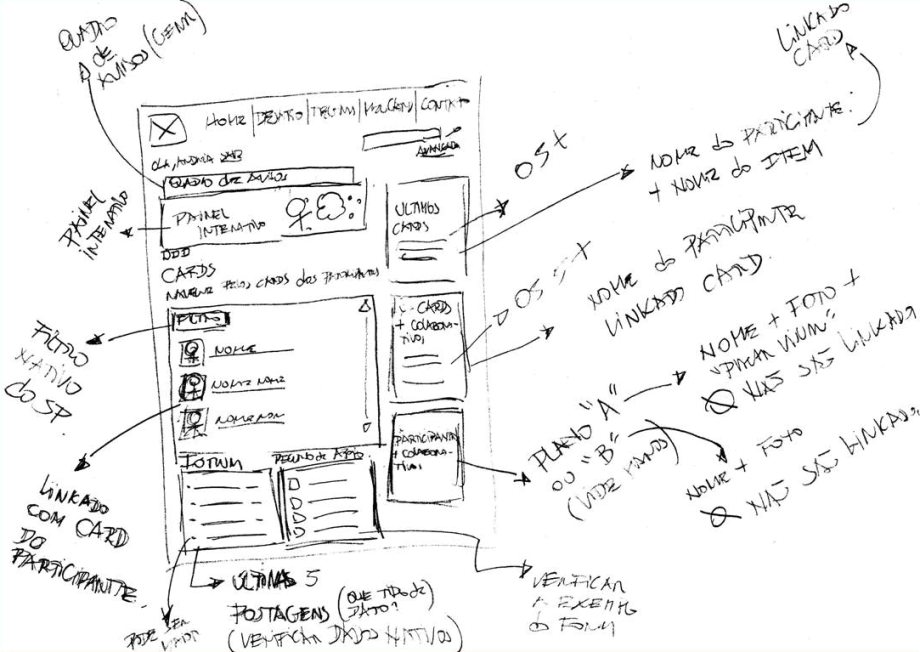 arquitetura da informação quick and dirty
