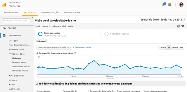 Tempo de carregamento no Analytics
